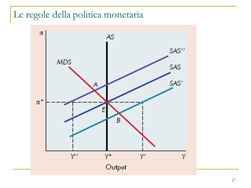 37 Le regole della politica monetaria