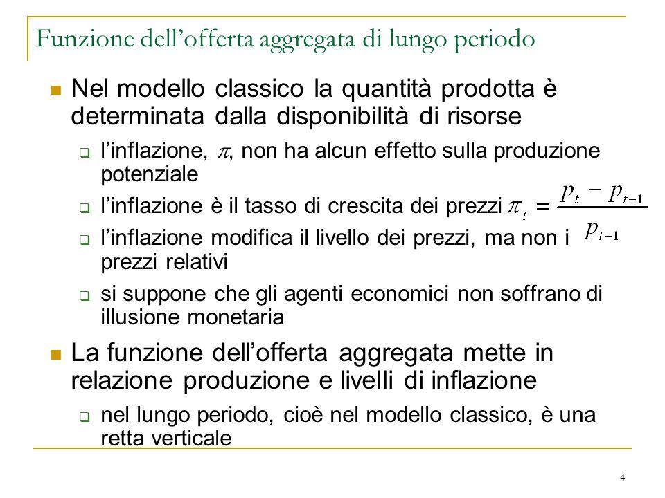 4 Nel modello classico la quantità prodotta è determinata dalla disponibilità di risorse  l'inflazione, , non ha alcun effetto sulla produzione pote