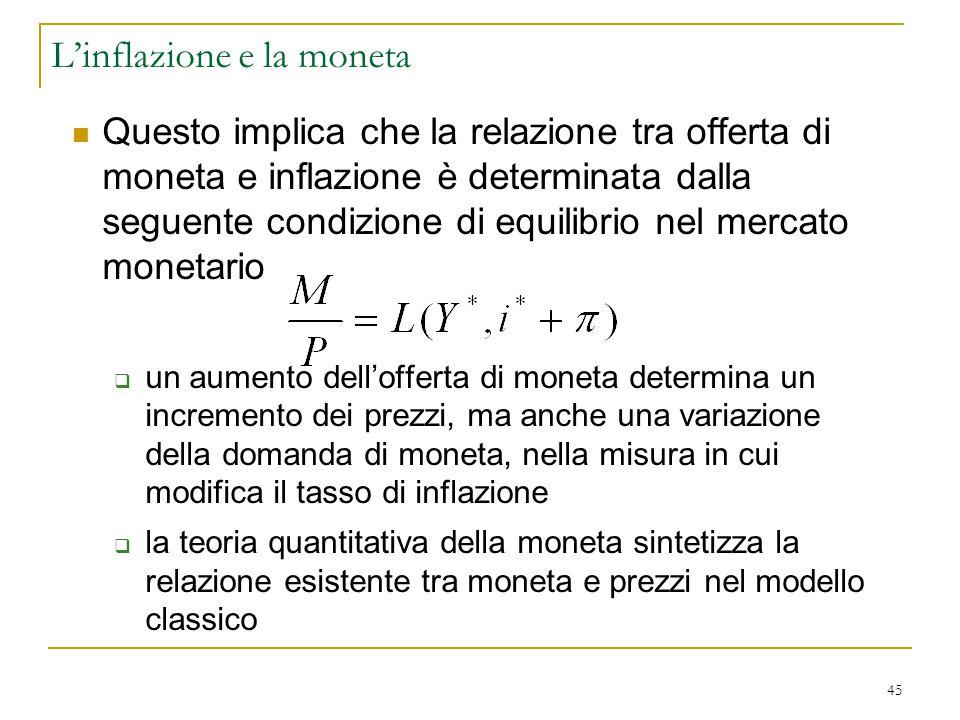 45 Questo implica che la relazione tra offerta di moneta e inflazione è determinata dalla seguente condizione di equilibrio nel mercato monetario  un