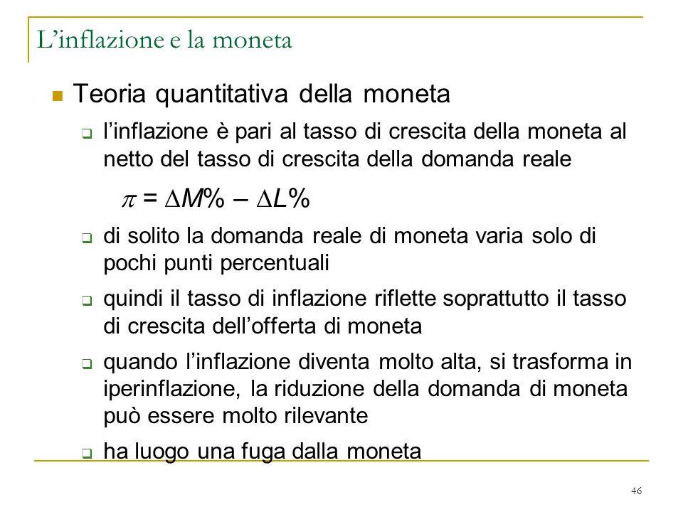 46 Teoria quantitativa della moneta  l'inflazione è pari al tasso di crescita della moneta al netto del tasso di crescita della domanda reale  =  M