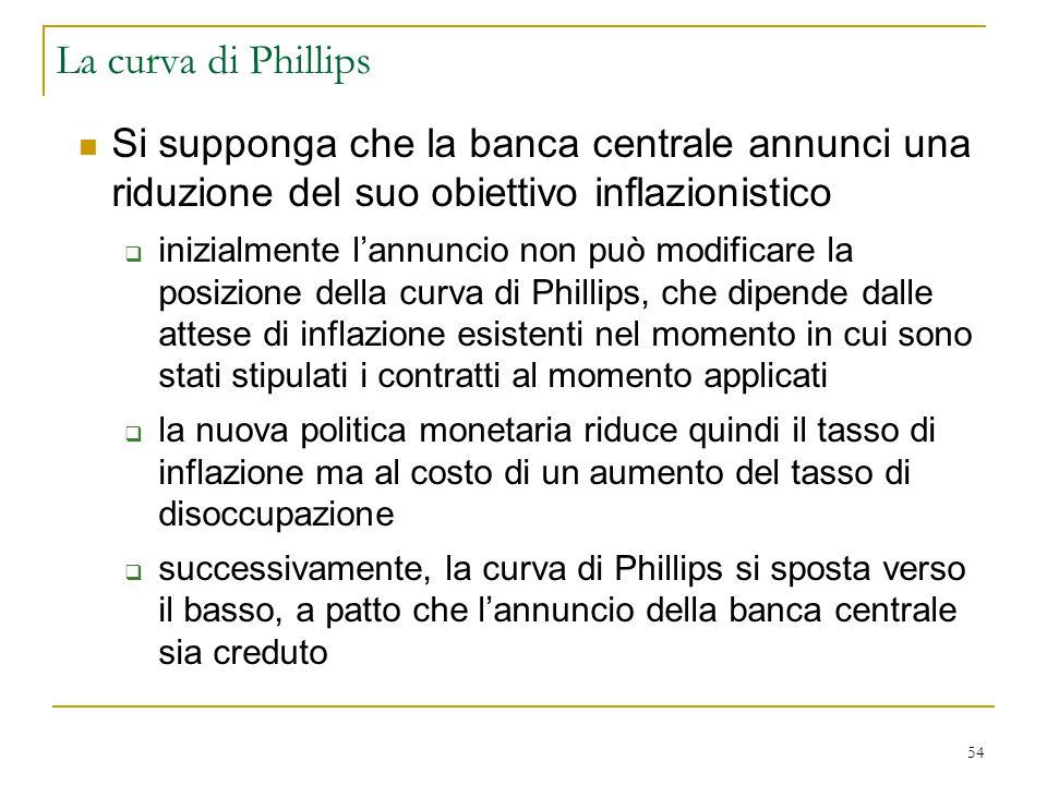 54 Si supponga che la banca centrale annunci una riduzione del suo obiettivo inflazionistico  inizialmente l'annuncio non può modificare la posizione