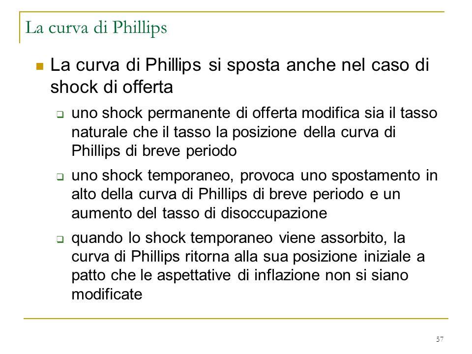 57 La curva di Phillips si sposta anche nel caso di shock di offerta  uno shock permanente di offerta modifica sia il tasso naturale che il tasso la