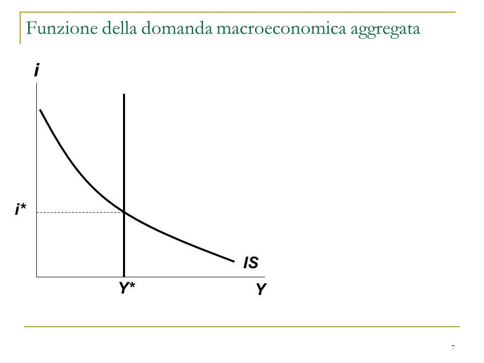 7 i Y IS i* Y* Funzione della domanda macroeconomica aggregata