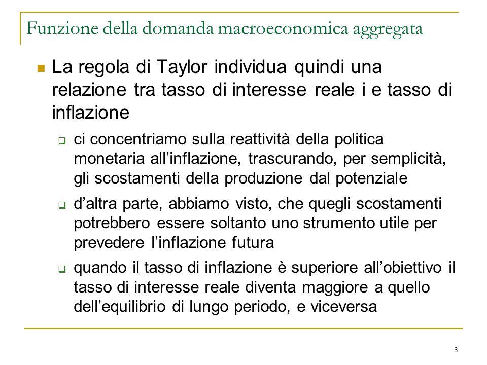 8 La regola di Taylor individua quindi una relazione tra tasso di interesse reale i e tasso di inflazione  ci concentriamo sulla reattività della pol