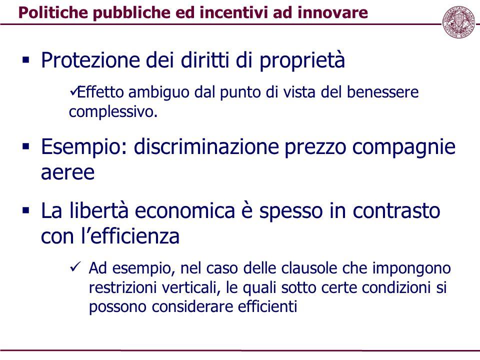 Politiche pubbliche ed incentivi ad innovare  Protezione dei diritti di proprietà Effetto ambiguo dal punto di vista del benessere complessivo.  Ese