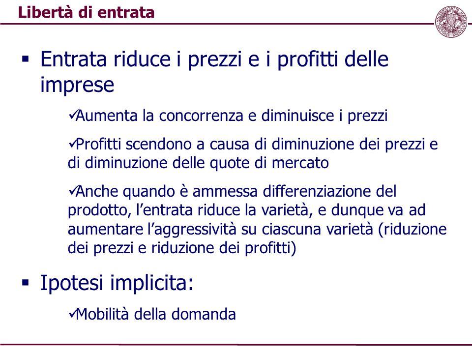 Libertà di entrata  Entrata riduce i prezzi e i profitti delle imprese Aumenta la concorrenza e diminuisce i prezzi Profitti scendono a causa di dimi