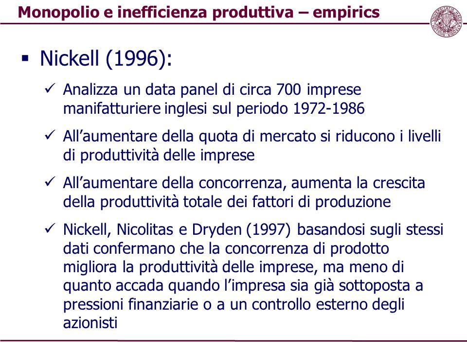 Monopolio e inefficienza produttiva – empirics  Nickell (1996): Analizza un data panel di circa 700 imprese manifatturiere inglesi sul periodo 1972-1