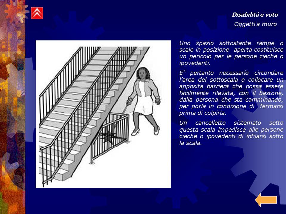 Disabilità e voto Oggetti a muro Uno spazio sottostante rampe o scale in posizione aperta costituisce un pericolo per le persone cieche o ipovedenti.