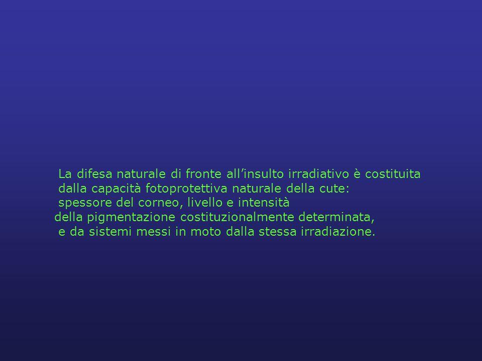 La difesa naturale di fronte all'insulto irradiativo è costituita dalla capacità fotoprotettiva naturale della cute: spessore del corneo, livello e intensità della pigmentazione costituzionalmente determinata, e da sistemi messi in moto dalla stessa irradiazione.