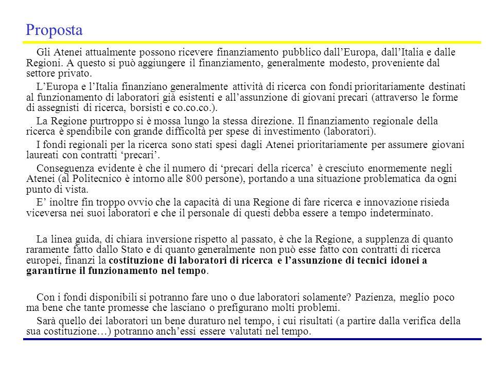 Proposta Gli Atenei attualmente possono ricevere finanziamento pubblico dall'Europa, dall'Italia e dalle Regioni. A questo si può aggiungere il finanz