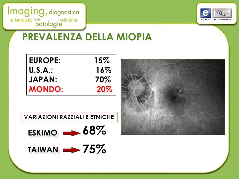 MIOPIA DEGENERATIVA 1.7-2.1% della popolazione 27-33% degli occhi miopi