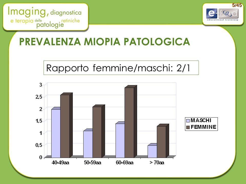 PREVALENZA MIOPIA PATOLOGICA Rapporto femmine/maschi: 2/1 5/45