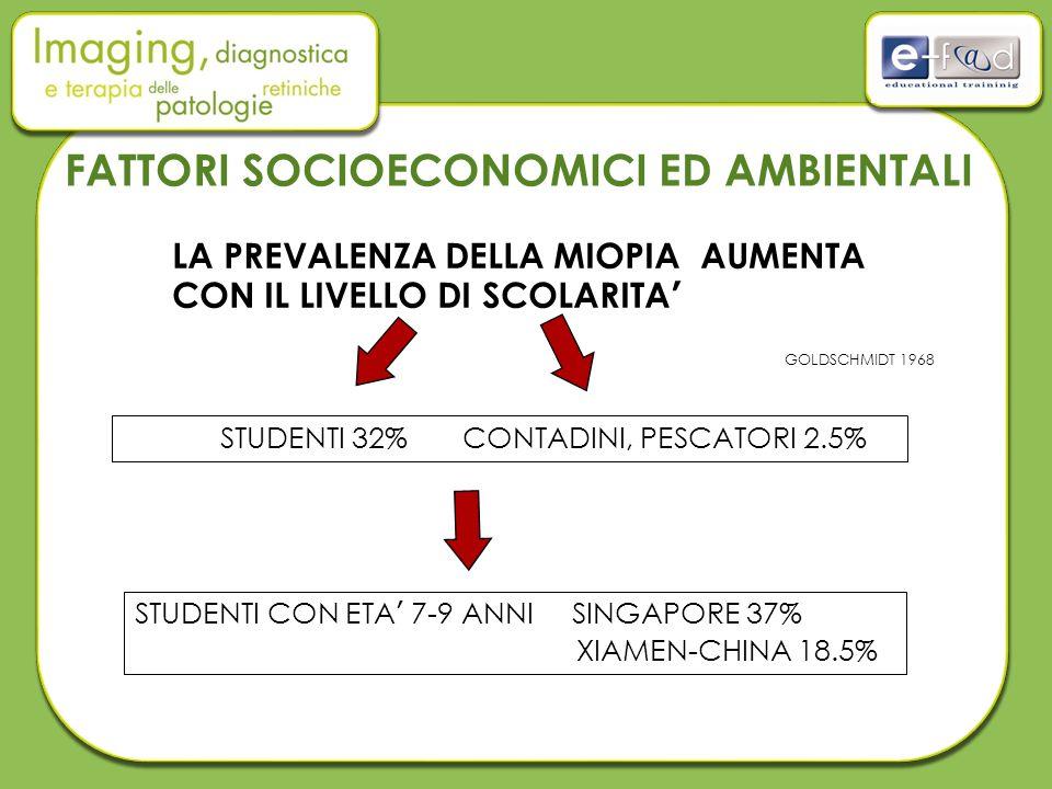 FATTORI SOCIOECONOMICI ED AMBIENTALI LA PREVALENZA DELLA MIOPIA AUMENTA CON IL LIVELLO DI SCOLARITA' STUDENTI 32% CONTADINI, PESCATORI 2.5% GOLDSCHMIDT 1968 STUDENTI CON ETA' 7-9 ANNI SINGAPORE 37% XIAMEN-CHINA 18.5%