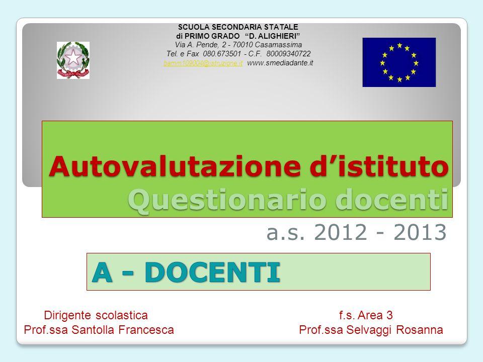 Autovalutazione d'istituto Questionario docenti a.s.