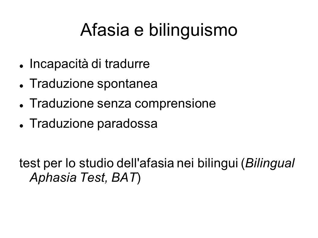 Afasia e bilinguismo Incapacità di tradurre Traduzione spontanea Traduzione senza comprensione Traduzione paradossa test per lo studio dell'afasia nei