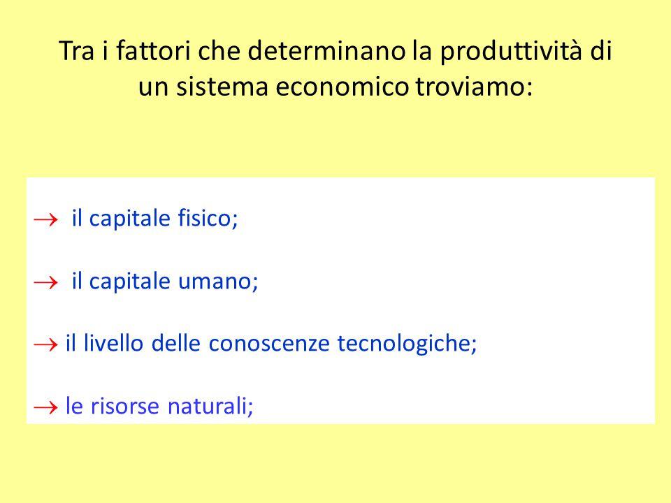 Tra i fattori che determinano la produttività di un sistema economico troviamo:  il capitale fisico;  il capitale umano;  il livello delle conoscenze tecnologiche;  le risorse naturali;