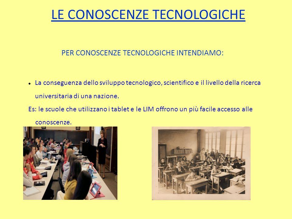 LE CONOSCENZE TECNOLOGICHE PER CONOSCENZE TECNOLOGICHE INTENDIAMO: La conseguenza dello sviluppo tecnologico, scientifico e il livello della ricerca universitaria di una nazione.