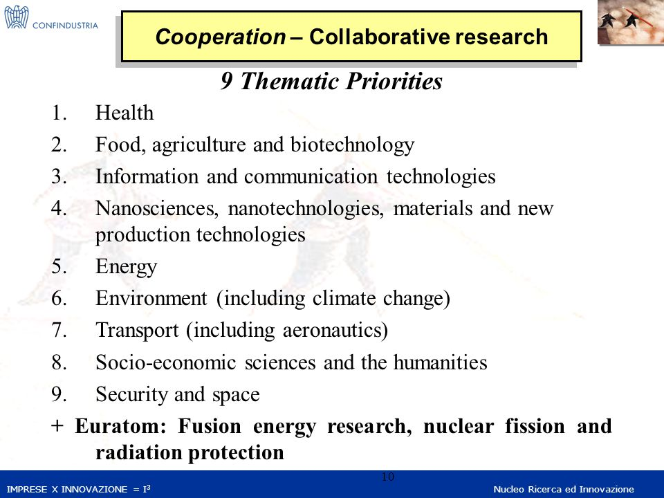 IMPRESE X INNOVAZIONE = I 3 Nucleo Ricerca ed Innovazione 10 9 Thematic Priorities 1.Health 2.Food, agriculture and biotechnology 3.Information and communication technologies 4.Nanosciences, nanotechnologies, materials and new production technologies 5.Energy 6.Environment (including climate change) 7.Transport (including aeronautics) 8.Socio-economic sciences and the humanities 9.Security and space + Euratom: Fusion energy research, nuclear fission and radiation protection Cooperation – Collaborative research
