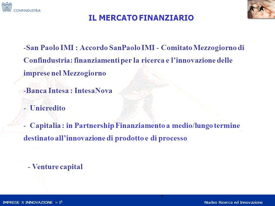 IMPRESE X INNOVAZIONE = I 3 Nucleo Ricerca ed Innovazione 7 -San Paolo IMI : Accordo SanPaolo IMI - Comitato Mezzogiorno di Confindustria: finanziamenti per la ricerca e l'innovazione delle imprese nel Mezzogiorno -Banca Intesa : IntesaNova - Unicredito - Capitalia : in Partnership Finanziamento a medio/lungo termine destinato all'innovazione di prodotto e di processo IL MERCATO FINANZIARIO - Venture capital