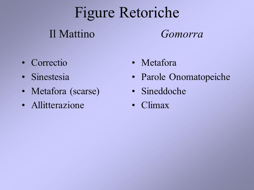 Figure Retoriche Correctio Sinestesia Metafora (scarse) Allitterazione Metafora Parole Onomatopeiche Sineddoche Climax Il MattinoGomorra