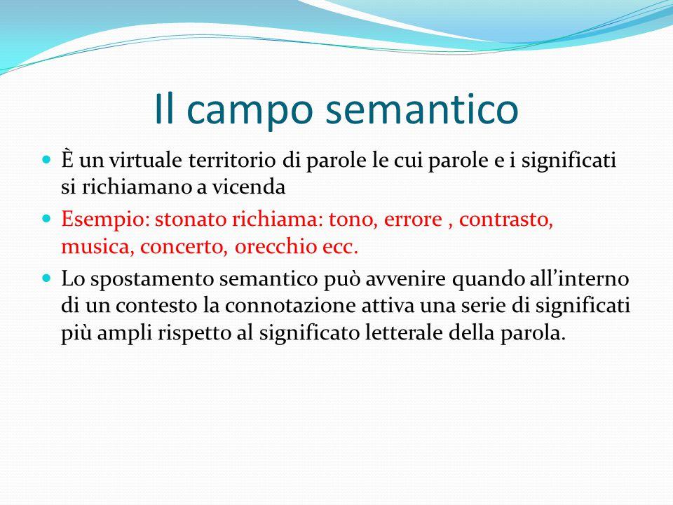 Il campo semantico È un virtuale territorio di parole le cui parole e i significati si richiamano a vicenda Esempio: stonato richiama: tono, errore, c