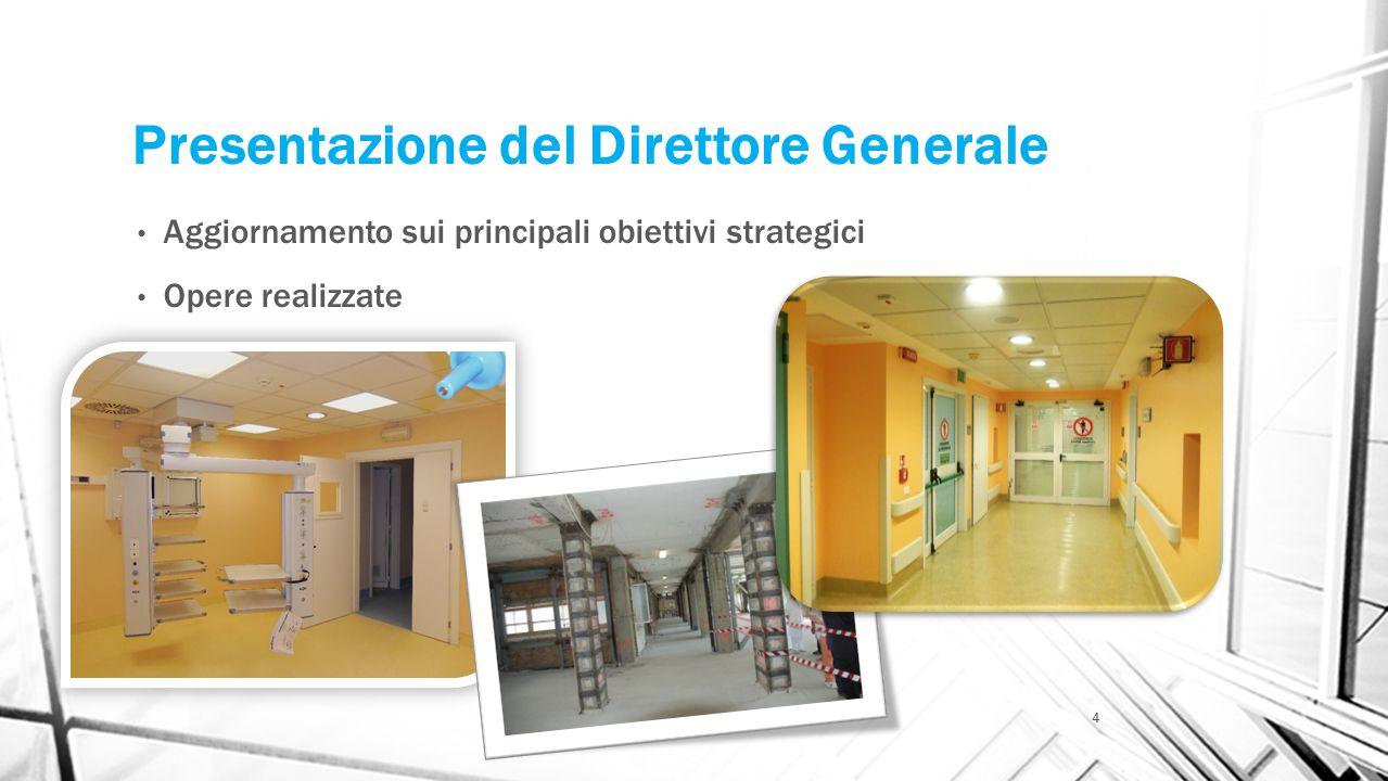 Presentazione del Direttore Generale Aggiornamento sui principali obiettivi strategici Opere realizzate 4