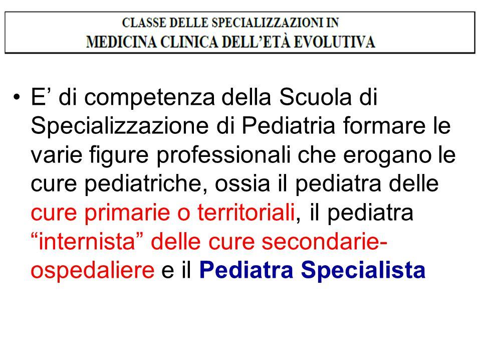 E' di competenza della Scuola di Specializzazione di Pediatria formare le varie figure professionali che erogano le cure pediatriche, ossia il pediatr