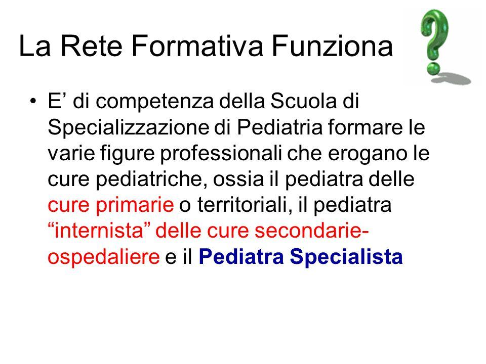 La Rete Formativa Funziona E' di competenza della Scuola di Specializzazione di Pediatria formare le varie figure professionali che erogano le cure pe