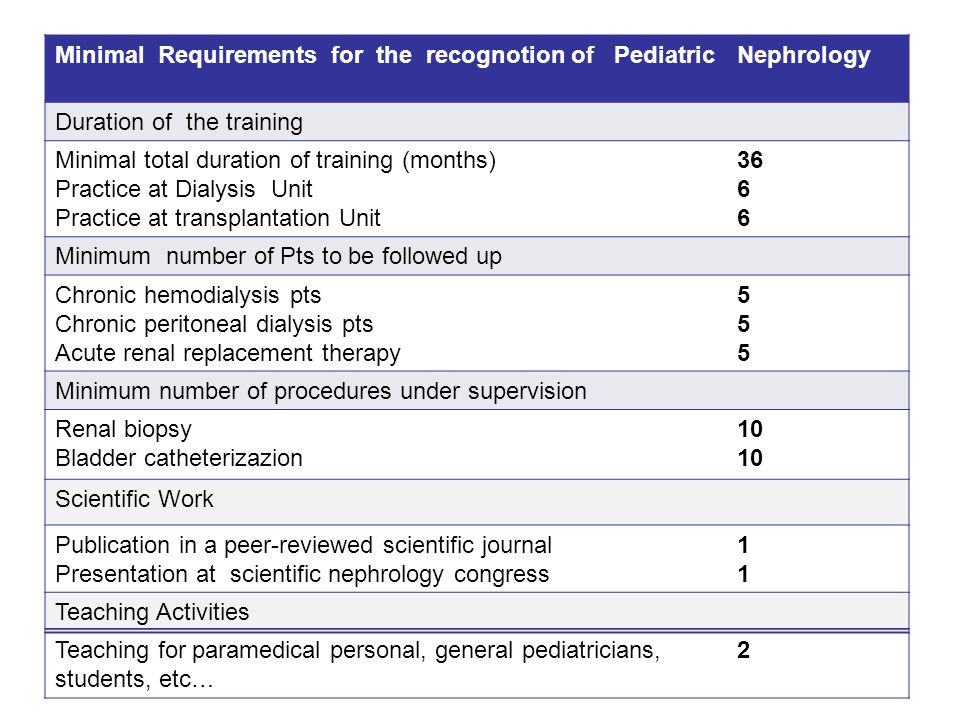 Minimal Requirements for the recognotion of PediatricNephrology Duration of the training Minimal total duration of training (months) Practice at Dialy