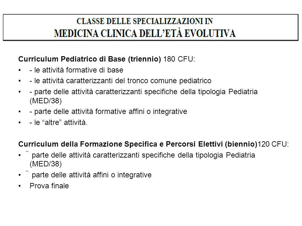 Curriculum Pediatrico di Base (triennio) 180 CFU: - le attività formative di base - le attività caratterizzanti del tronco comune pediatrico - parte delle attività caratterizzanti specifiche della tipologia Pediatria (MED/38) - parte delle attività formative affini o integrative - le altre attività.