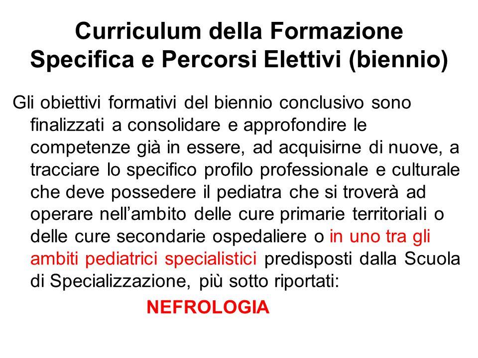 Curriculum della Formazione Specifica e Percorsi Elettivi (biennio) Gli obiettivi formativi del biennio conclusivo sono finalizzati a consolidare e ap