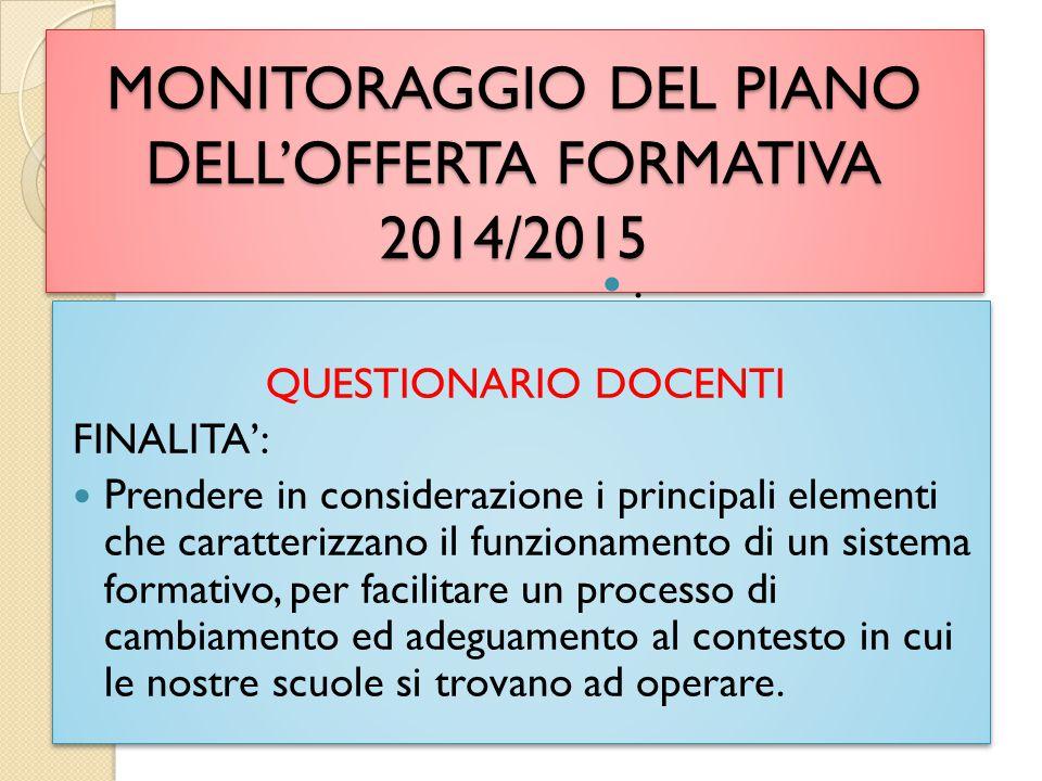 MONITORAGGIO DEL PIANO DELL'OFFERTA FORMATIVA DOCENTI 2014/2015 Scuola dell'Infanzia: totale n.