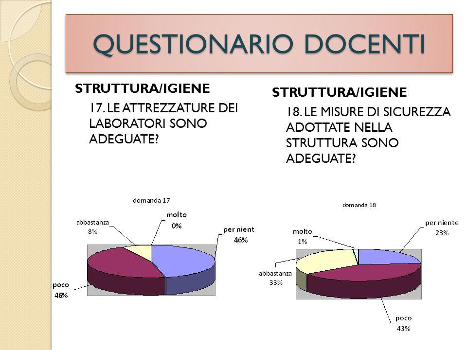 QUESTIONARIO DOCENTI STRUTTURA/IGIENE 17.LE ATTREZZATURE DEI LABORATORI SONO ADEGUATE.