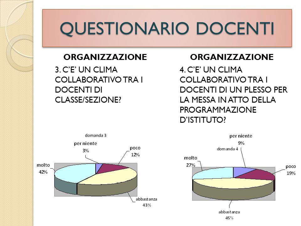QUESTIONARIO DOCENTI COMUNICAZIONE 5.