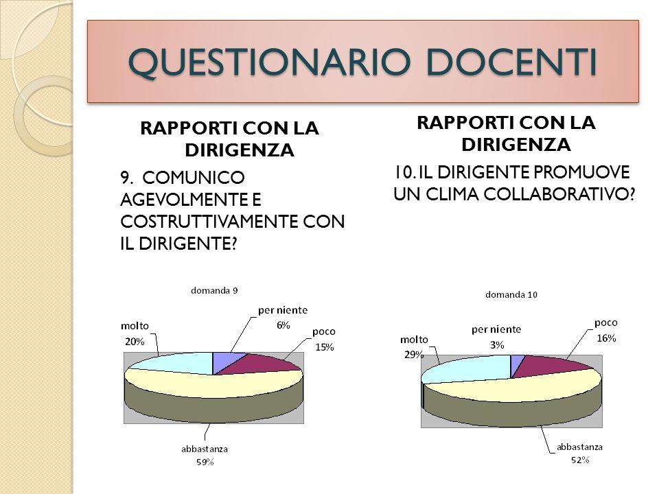 QUESTIONARIO DOCENTI SEGRETERIA /ATA 11.LA SEGRETERIA HA UN CLIMA COLLABORATIVO.