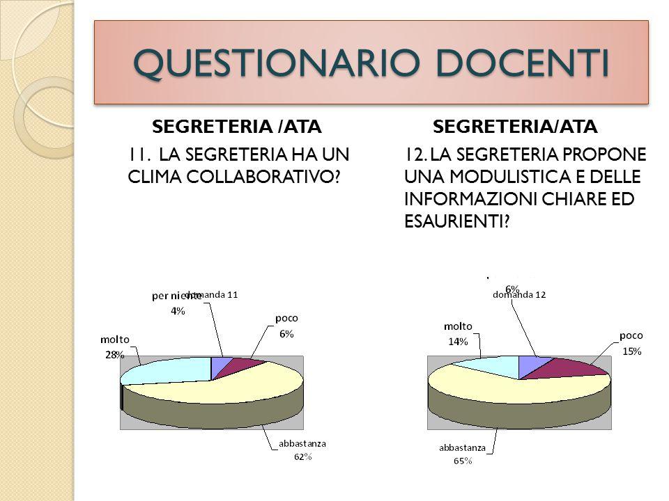 QUESTIONARIO DOCENTI SEGRETERIA /ATA 13.