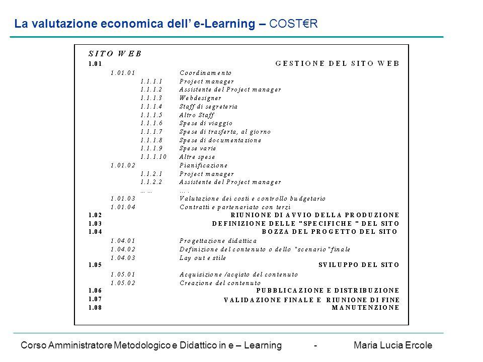 La valutazione economica dell' e-Learning – COST€R Corso Amministratore Metodologico e Didattico in e – Learning - Maria Lucia Ercole