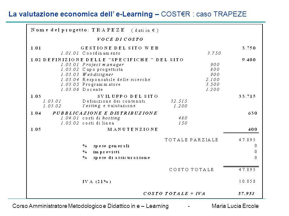 La valutazione economica dell' e-Learning – COST€R : caso TRAPEZE Corso Amministratore Metodologico e Didattico in e – Learning - Maria Lucia Ercole