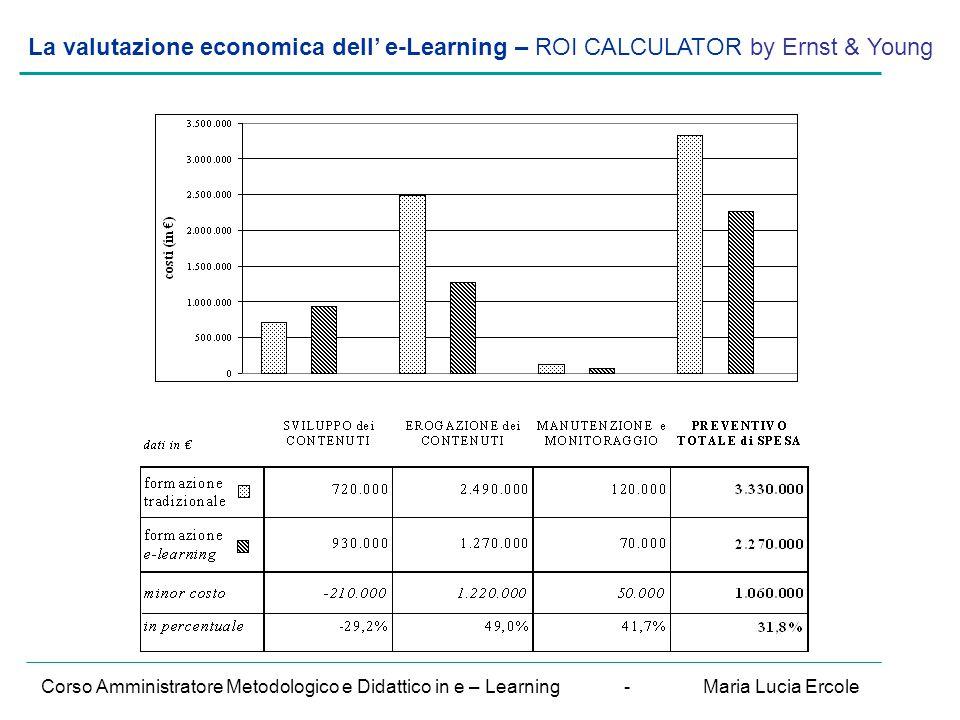 La valutazione economica dell' e-Learning – ROI CALCULATOR by Ernst & Young Corso Amministratore Metodologico e Didattico in e – Learning - Maria Lucia Ercole