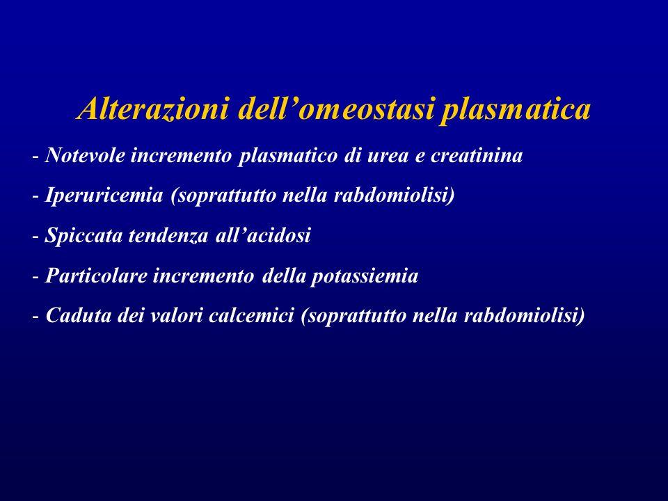 Alterazioni dell'omeostasi plasmatica - Notevole incremento plasmatico di urea e creatinina - Iperuricemia (soprattutto nella rabdomiolisi) - Spiccata tendenza all'acidosi - Particolare incremento della potassiemia - Caduta dei valori calcemici (soprattutto nella rabdomiolisi)
