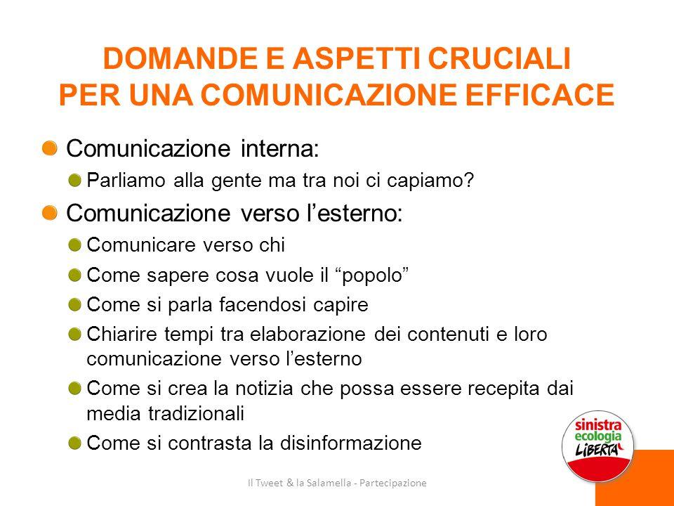 DOMANDE E ASPETTI CRUCIALI PER UNA COMUNICAZIONE EFFICACE Comunicazione interna: Parliamo alla gente ma tra noi ci capiamo.