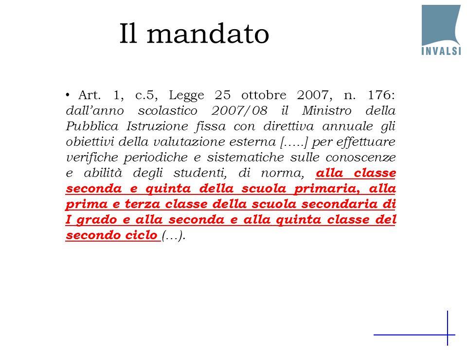 Il mandato Art. 1, c.5, Legge 25 ottobre 2007, n. 176: dall'anno scolastico 2007/08 il Ministro della Pubblica Istruzione fissa con direttiva annuale