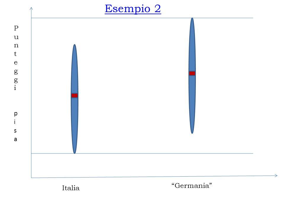 """Italia """"Germania"""" PunteggipisaPunteggipisa Esempio 2"""