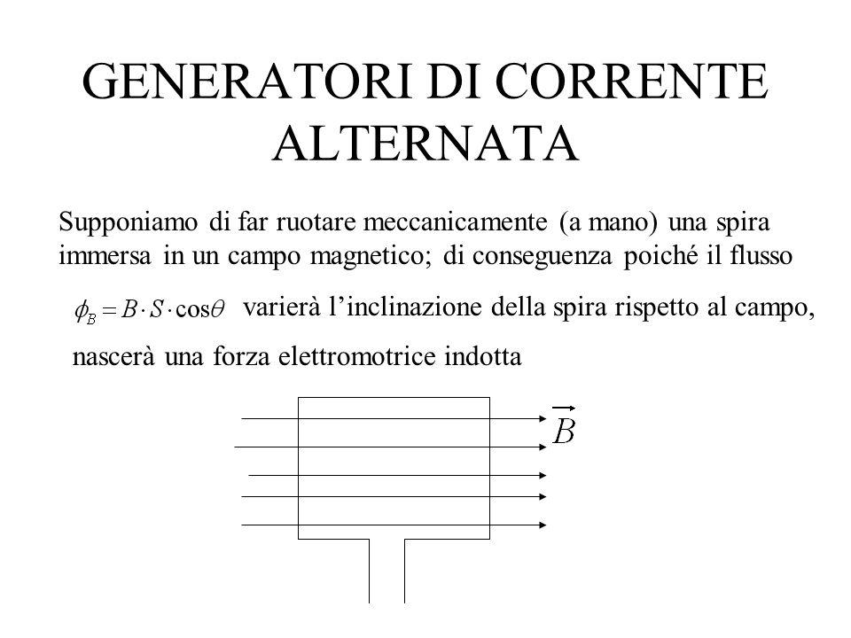 GENERATORI DI CORRENTE ALTERNATA Supponiamo di far ruotare meccanicamente (a mano) una spira immersa in un campo magnetico; di conseguenza poiché il f
