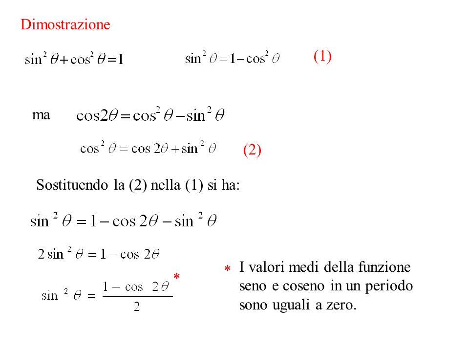 Dimostrazione ma (2) (1) Sostituendo la (2) nella (1) si ha: I valori medi della funzione seno e coseno in un periodo sono uguali a zero. * *