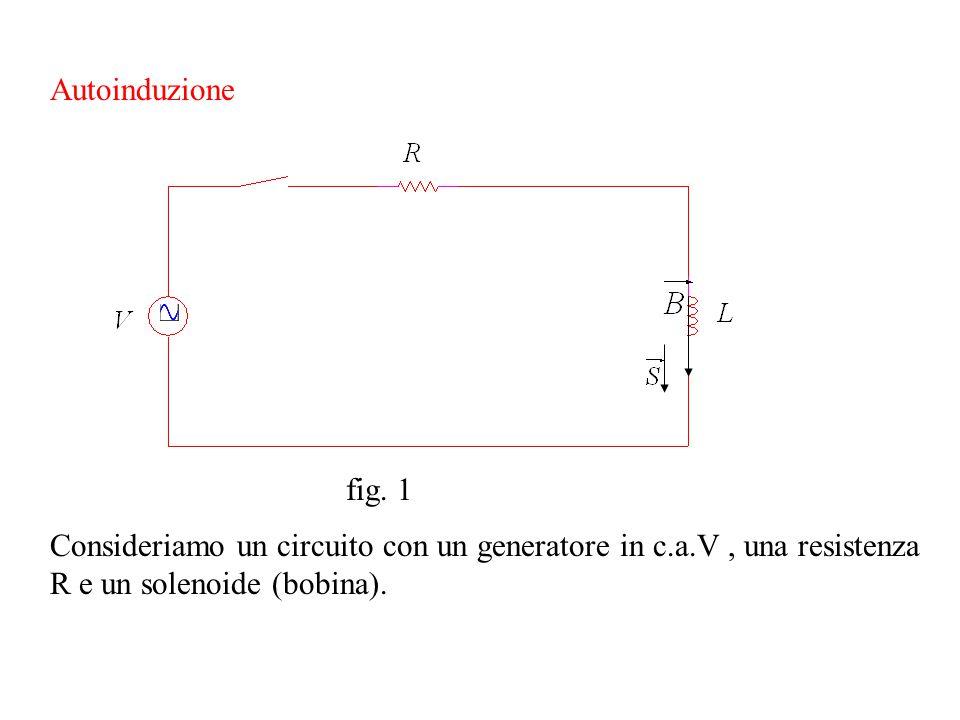 Consideriamo un circuito con un generatore in c.a.V, una resistenza R e un solenoide (bobina). Autoinduzione fig. 1