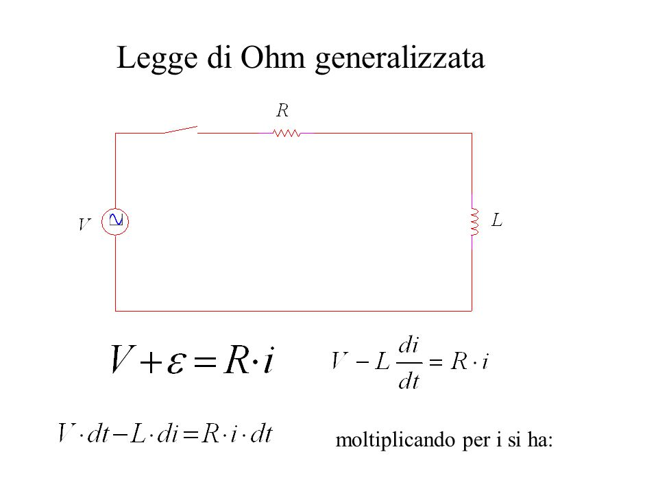 Tutti i termini dell'equazione hanno le dimensioni di un'energia; tale equazione rappresenta un bilancio energetico: il primo termine (V·i·dt) rappresenta l'energia totale erogata dal generatore; L·i·dt rappresenta l'energia del solenoide; R·i 2 ·dt è l'energia dissipata dal resistore per effetto Joule.