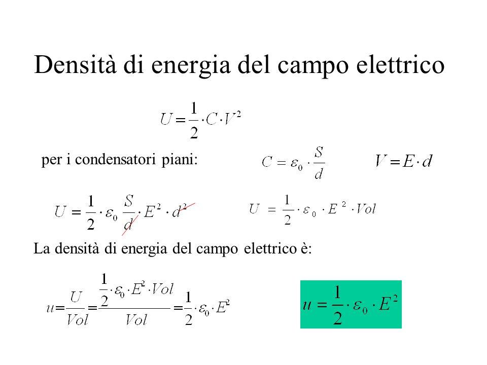 Densità di energia del campo elettrico per i condensatori piani: La densità di energia del campo elettrico è: