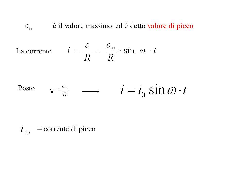 La corrente è il valore massimo ed è detto valore di picco Posto = corrente di picco