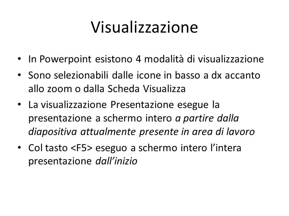 Visualizzazione In Powerpoint esistono 4 modalità di visualizzazione Sono selezionabili dalle icone in basso a dx accanto allo zoom o dalla Scheda Vis